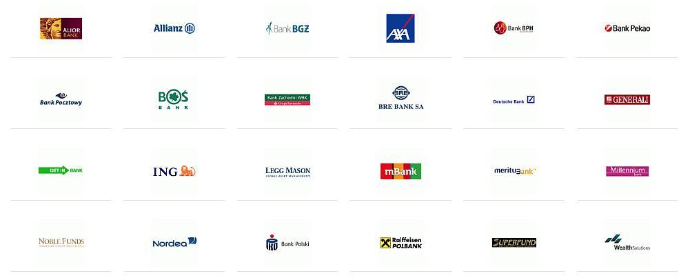 Banki Poznań